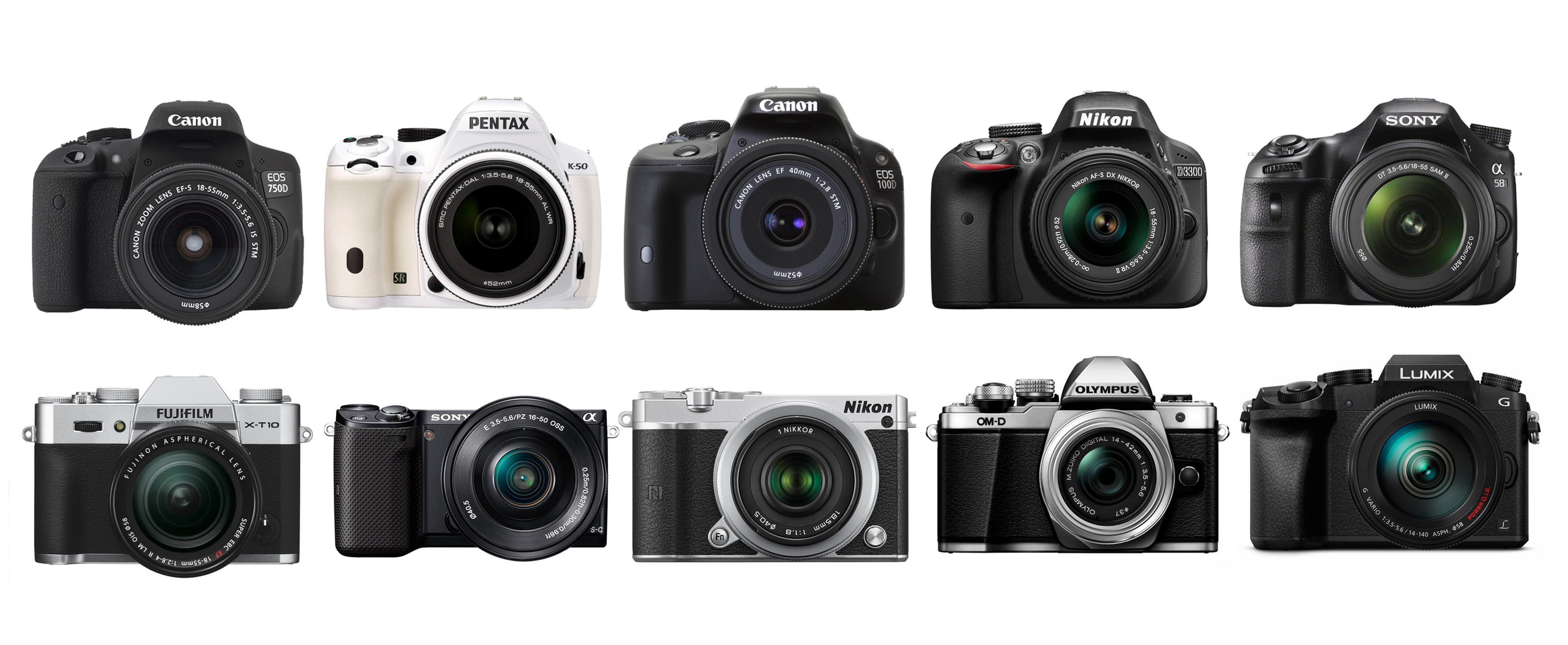 Camera reviews our top 10 cameras for beginners city for Camera camera